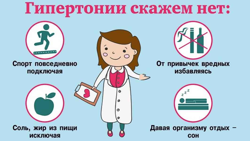 Артериальная гипертония – причины, симптомы и стадии ...